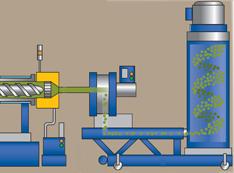 PP PE Plastic Film Pelletizing Machine,Plastic film pelletizer,PP/PE film granulating machine,Water Ring Pelletizer,Water Ring Pelletizing System